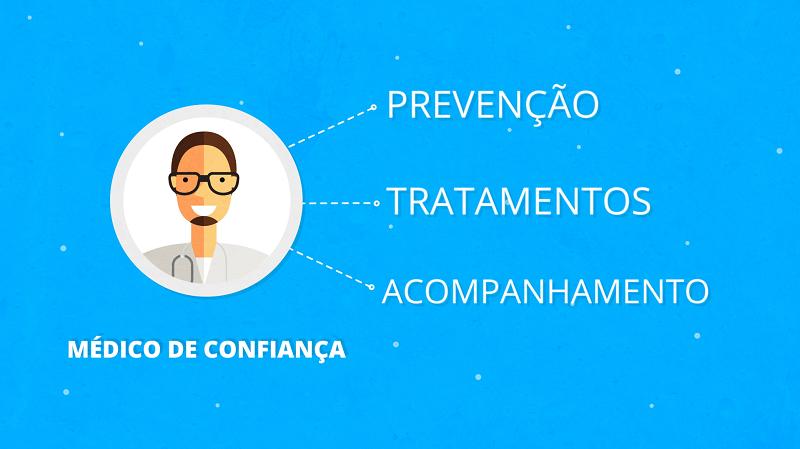médico de confiança